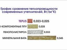 Напыляемый полиуретановый утеплитель Teplis GUN 1000 мл. - photo 4